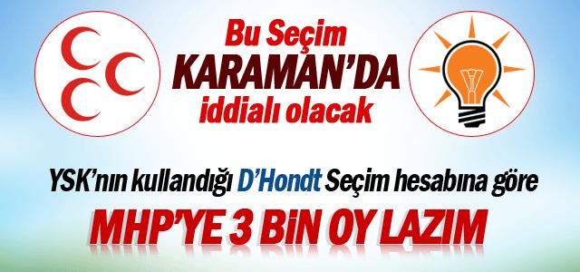 2015 Seçimleri Karaman'da iddialı olacak