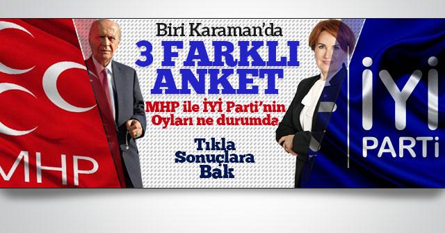 MHP İle İYİ Parti'nin arasında ki oy farkı
