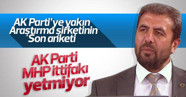 AK Partiye yakın Anket firmasının sonuçları