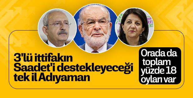 HDP Adıyaman'da Saadet adayını destekliyor