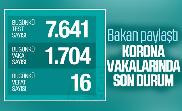Türkiye'de koronadan ölenlerin sayısı 108'e yükseldi