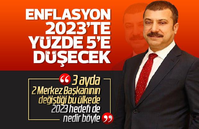 Kavcıoğlu, enflasyonda 2023 hedefini açıkladı