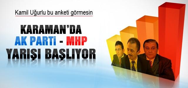 Karaman'da Yerel Seçim Anketi