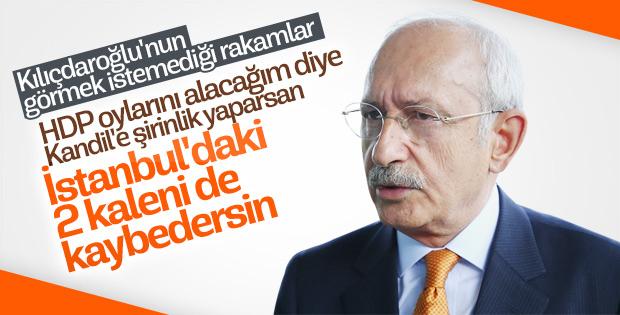 Kılıçdaroğlu'nun Avcılar ve Şişli'de kaybettiren taktiği