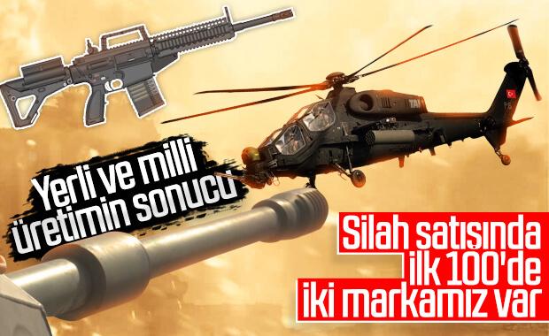 Türk şirketleri silah üretiminde ilk 100'de